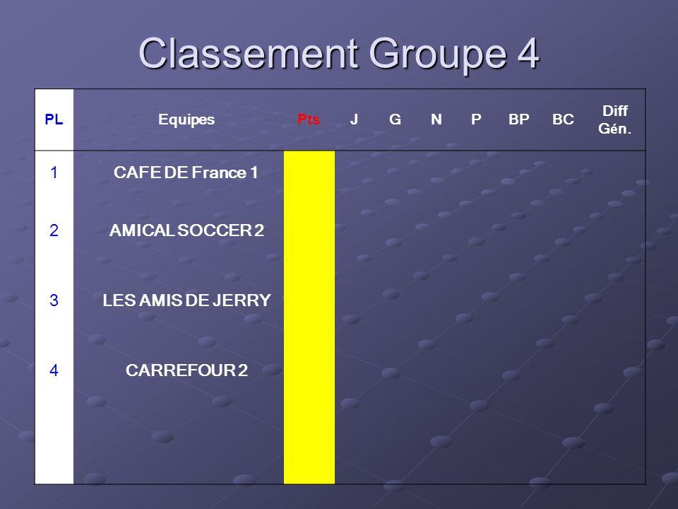 Classement Groupe 4 PL Equipes Pts JGNPBPBC Diff G é n.