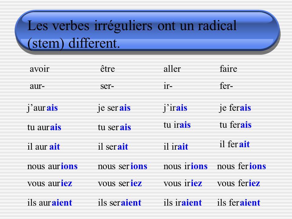 Le conditionnel Pour former le conditionnel en Français on emploie tout linfinitif et les terminaisons suivantes qui sont les mêmes terminassions pour l imparfait: Linfinitif -er -ir -re* -ais je -ais -ait -ions -iez -aient tu il, elle, on nous vous ils, elles Il faut souvenir de quitter -e d la terminaison -re