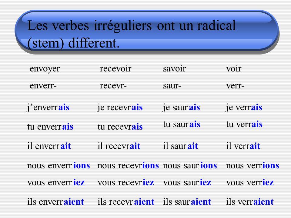 Les verbes irréguliers ont un radical (stem) different. venir viendr- je viendr tu viendr il viendr nous viendr vous viendr ils viendr ais ait ions ie