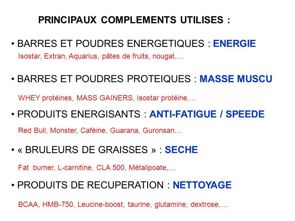 PRINCIPAUX COMPLEMENTS UTILISES : BARRES ET POUDRES ENERGETIQUES : ENERGIE BARRES ET POUDRES PROTEIQUES : MASSE MUSCU PRODUITS ENERGISANTS : ANTI-FATIGUE / SPEEDE « BRULEURS DE GRAISSES » : SECHE PRODUITS DE RECUPERATION : NETTOYAGE Isostar, Extran, Aquarius, pâtes de fruits, nougat,… WHEY protéines, MASS GAINERS, Isostar protéine,… Red Bull, Monster, Caféine, Guarana, Guronsan… Fat burner, L-carnitine, CLA 500, Métalipoate,… BCAA, HMB-750, Leucine-boost, taurine, glutamine, dextrose,…