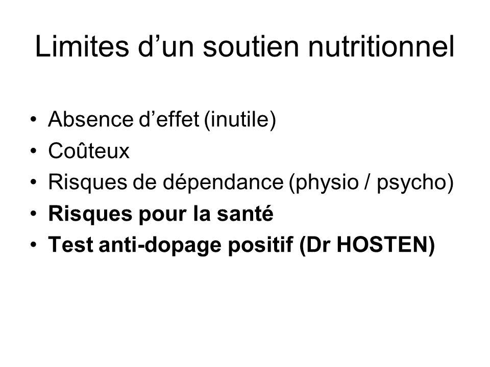 Limites dun soutien nutritionnel Absence deffet (inutile) Coûteux Risques de dépendance (physio / psycho) Risques pour la santé Test anti-dopage positif (Dr HOSTEN)