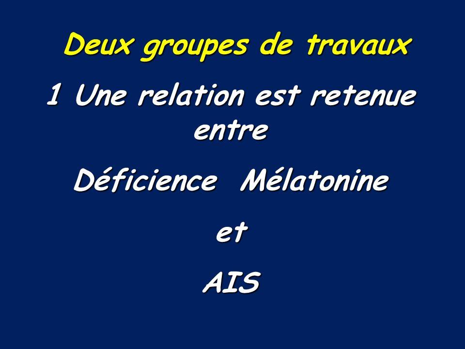 Deux groupes de travaux Deux groupes de travaux 1 Une relation est retenue entre Déficience Mélatonine etAIS