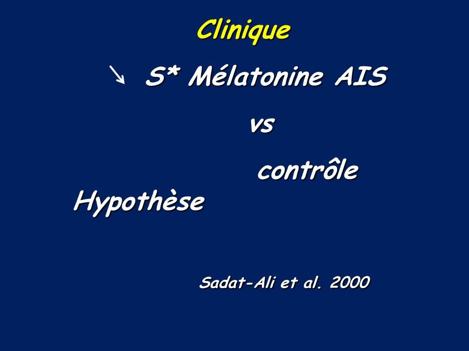 Clinique Clinique S* Mélatonine AIS S* Mélatonine AISvs contrôle Hypothèse Sadat-Ali et al. 2000
