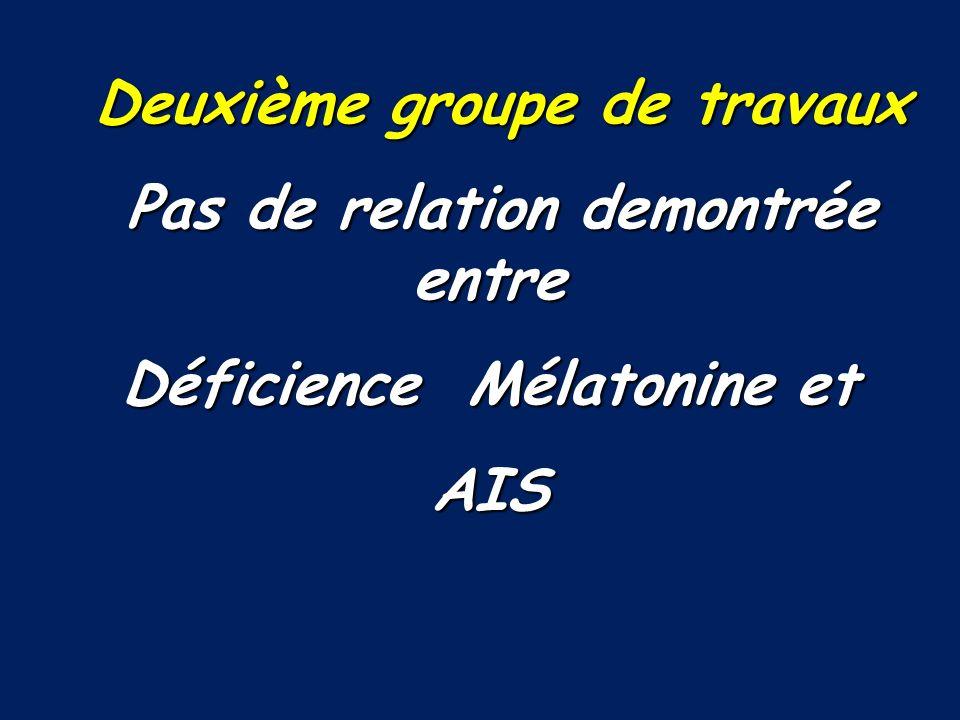 Deuxième groupe de travaux Deuxième groupe de travaux Pas de relation demontrée entre Pas de relation demontrée entre Déficience Mélatonine et AIS