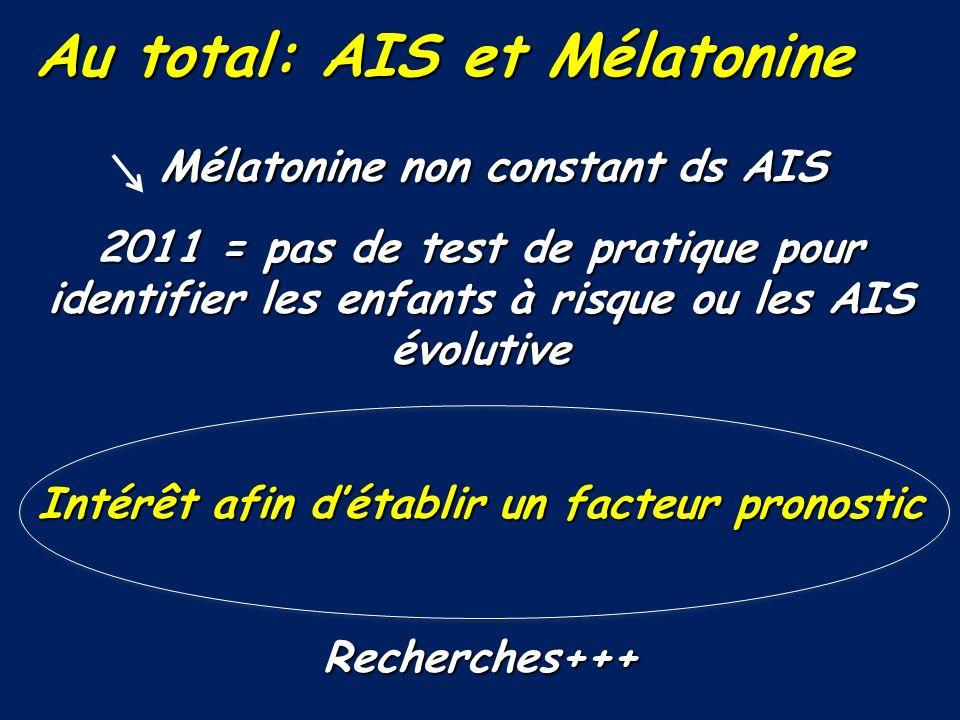 Au total: AIS et Mélatonine Au total: AIS et Mélatonine Mélatonine non constant ds AIS Mélatonine non constant ds AIS 2011 = pas de test de pratique p