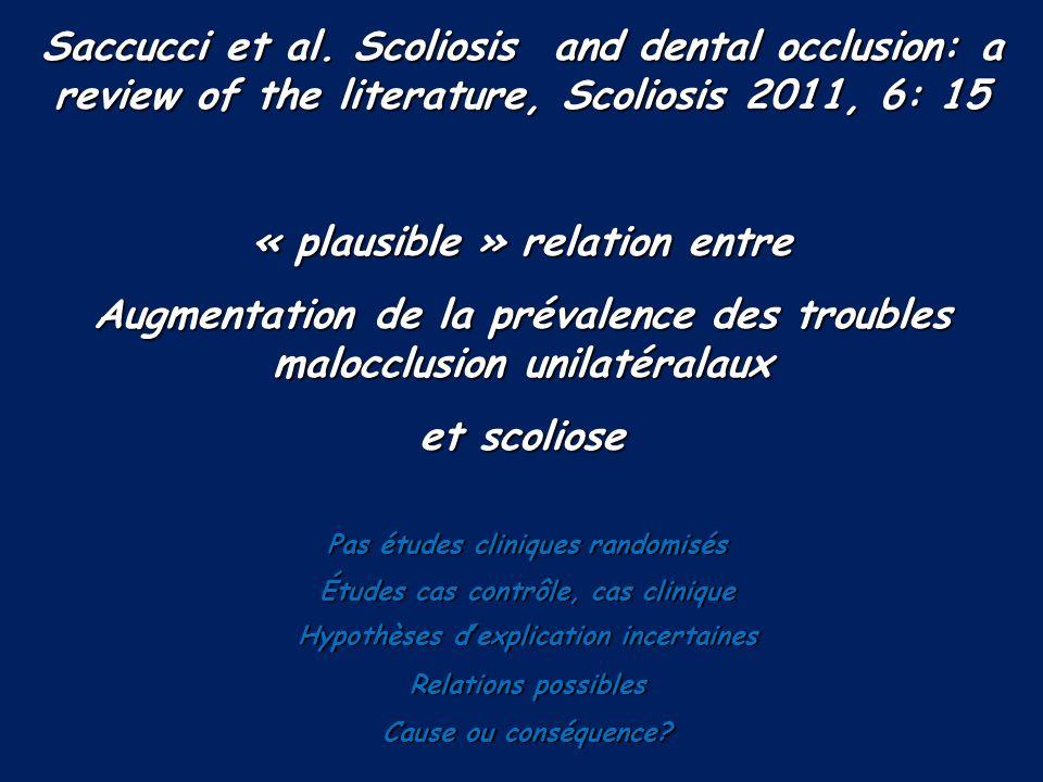 La scoliose par son asymétrie lors de la croissance est concomitante de la mise en place de larticulé dentaire avec la dentition temporaire.