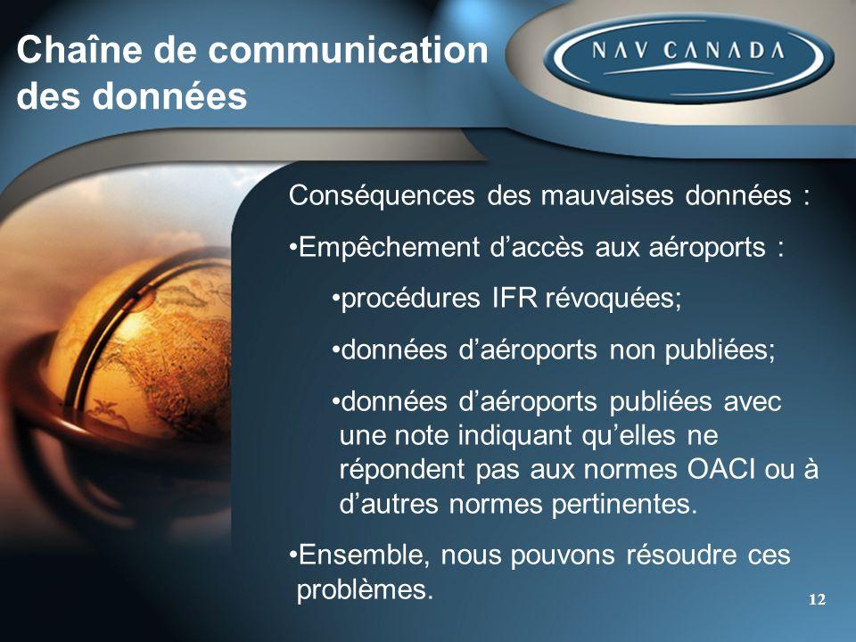 12 Chaîne de communication des données Conséquences des mauvaises données : Empêchement daccès aux aéroports : procédures IFR révoquées; données daéro