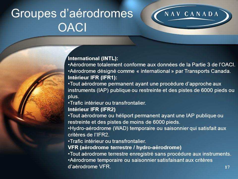 17 Groupes daérodromes OACI International (INTL): Aérodrome totalement conforme aux données de la Partie 3 de lOACI. Aérodrome désigné comme « interna