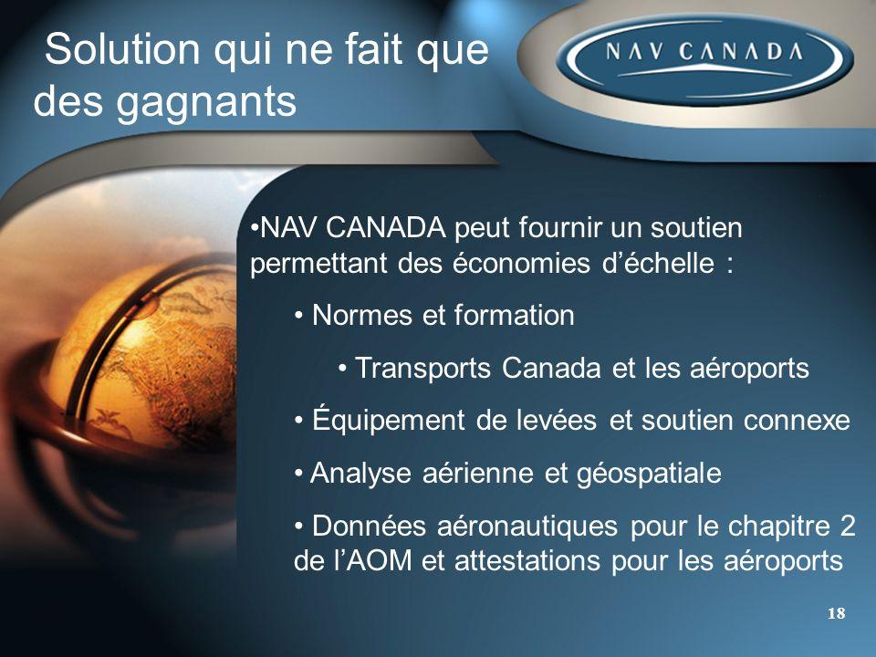 18 Solution qui ne fait que des gagnants NAV CANADA peut fournir un soutien permettant des économies déchelle : Normes et formation Transports Canada