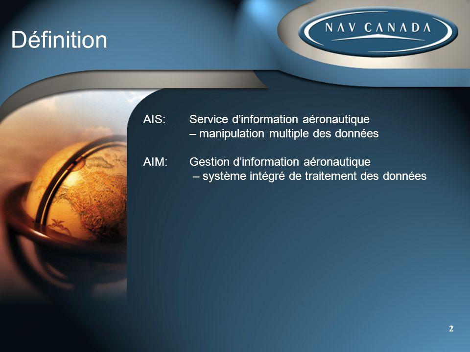 2 AIS:Service dinformation aéronautique – manipulation multiple des données AIM: Gestion dinformation aéronautique – système intégré de traitement des
