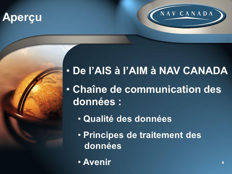 4 De lAIS à lAIM à NAV CANADA Chaîne de communication des données : Qualité des données Principes de traitement des données Avenir Aperçu