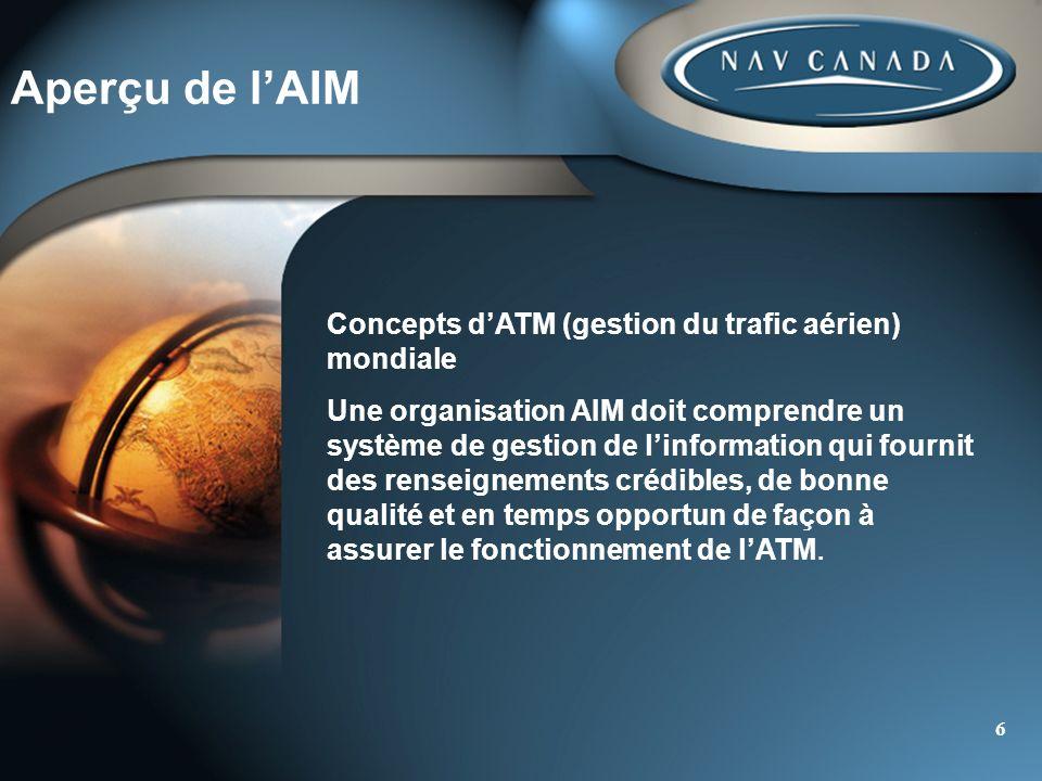 6 Aperçu de lAIM Concepts dATM (gestion du trafic aérien) mondiale Une organisation AIM doit comprendre un système de gestion de linformation qui four
