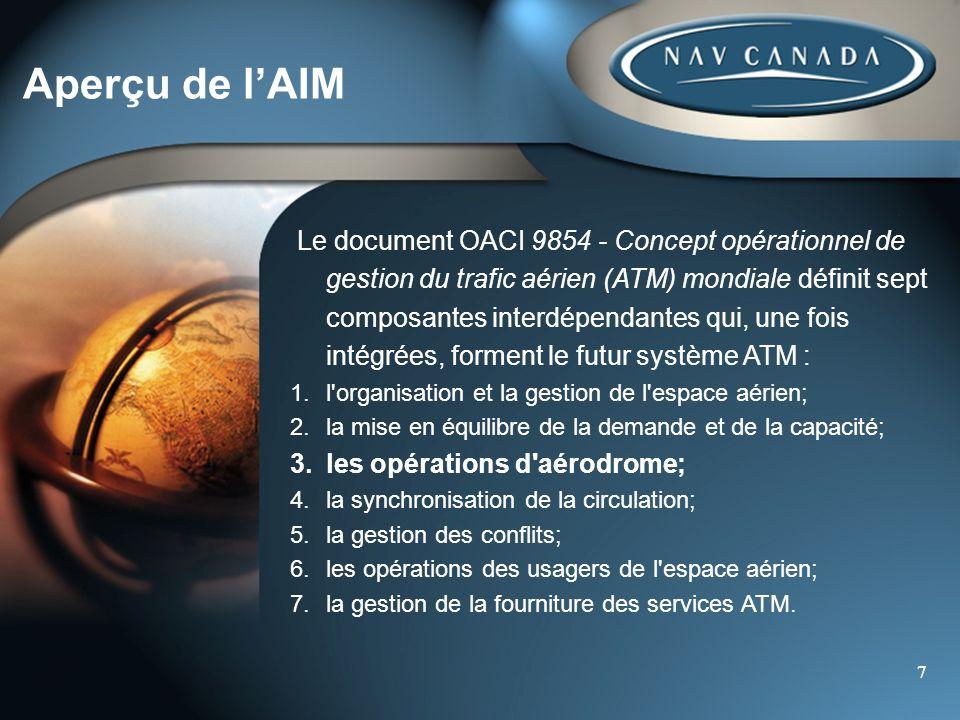 7 Aperçu de lAIM Le document OACI 9854 - Concept opérationnel de gestion du trafic aérien (ATM) mondiale définit sept composantes interdépendantes qui