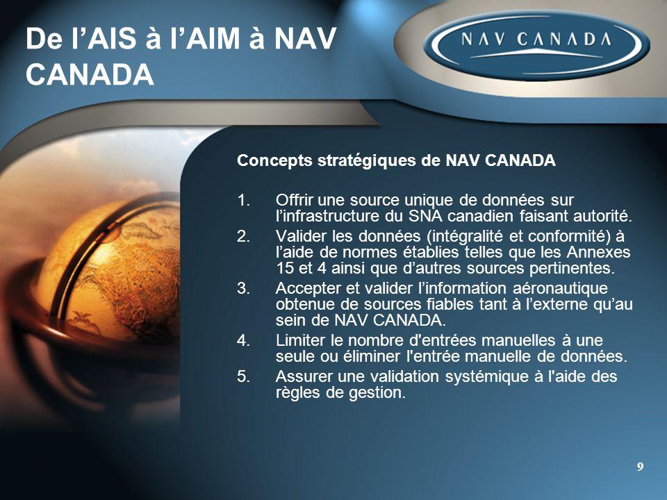 9 Concepts stratégiques de NAV CANADA 1.Offrir une source unique de données sur linfrastructure du SNA canadien faisant autorité. 2.Valider les donnée