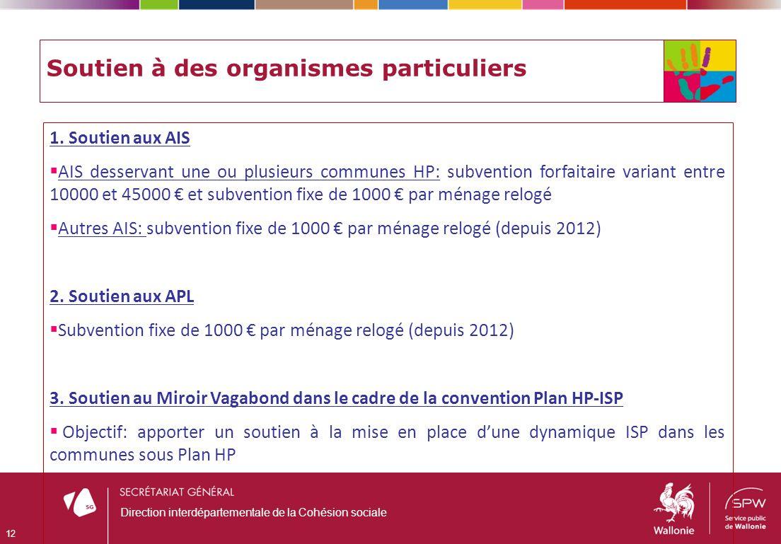 Soutien à des organismes particuliers 1. Soutien aux AIS AIS desservant une ou plusieurs communes HP: subvention forfaitaire variant entre 10000 et 45
