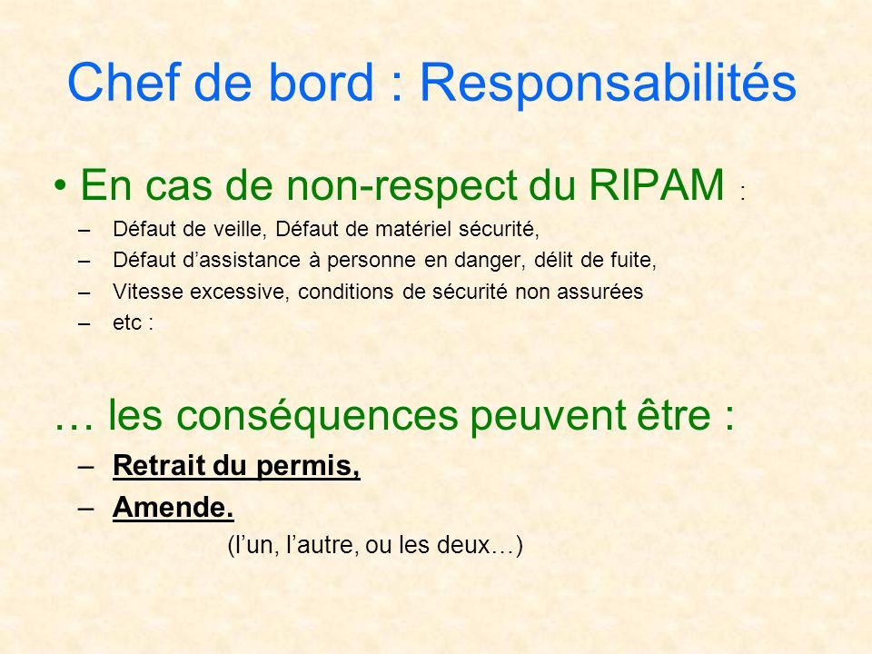 Chef de bord : Responsabilités En cas de non-respect du RIPAM : –Défaut de veille, Défaut de matériel sécurité, –Défaut dassistance à personne en dang