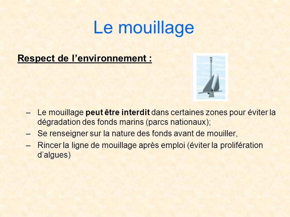 Le mouillage Respect de lenvironnement : –Le mouillage peut être interdit dans certaines zones pour éviter la dégradation des fonds marins (parcs nati