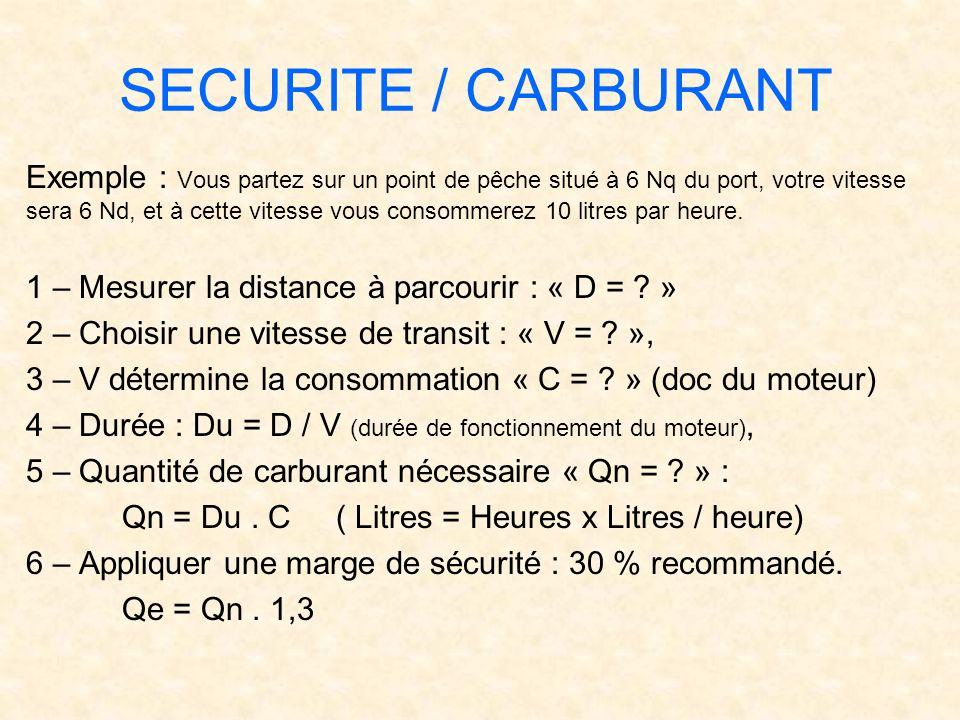 SECURITE / CARBURANT Exemple : Vous partez sur un point de pêche situé à 6 Nq du port, votre vitesse sera 6 Nd, et à cette vitesse vous consommerez 10