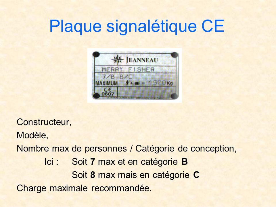 Plaque signalétique CE Constructeur, Modèle, Nombre max de personnes / Catégorie de conception, Ici : Soit 7 max et en catégorie B Soit 8 max mais en