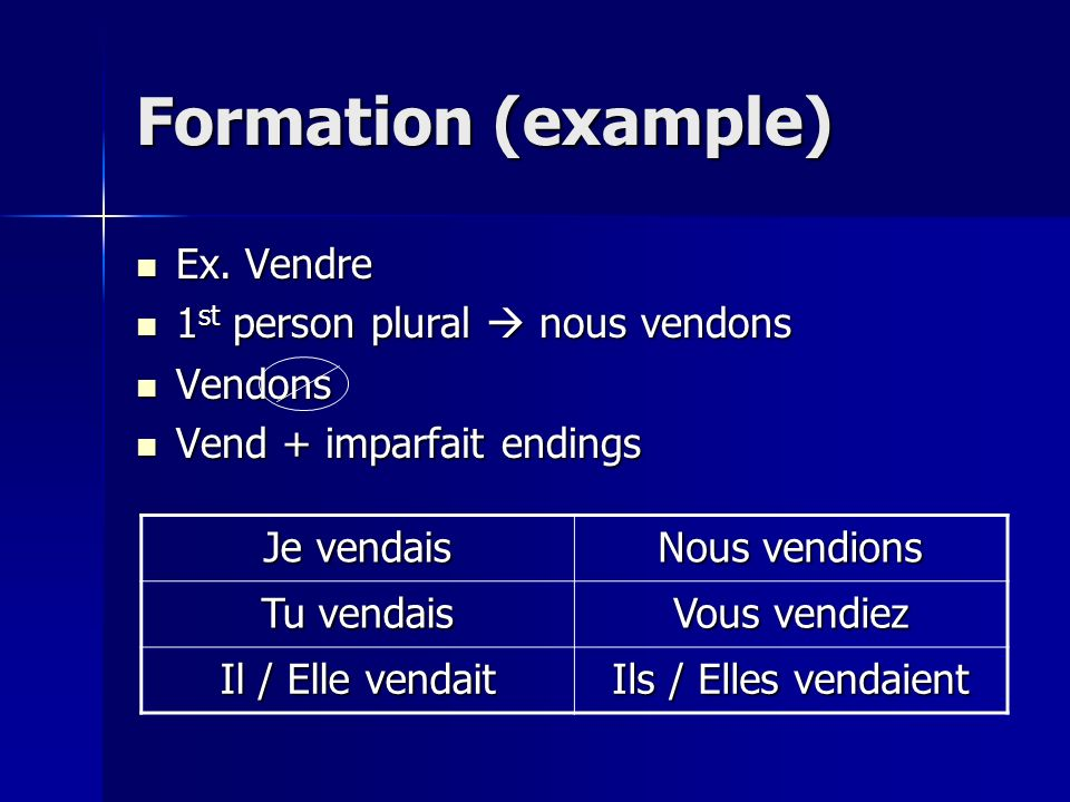 Exercise Form the following verbs in the imparfait: Form the following verbs in the imparfait: –Danser: –Finir: –Prendre: