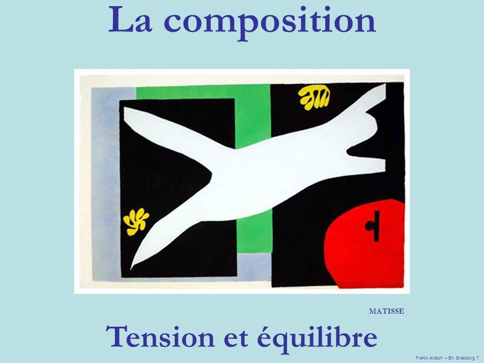 La composition MATISSE Tension et équilibre Franck Ardouin – IEN Strasbourg 7