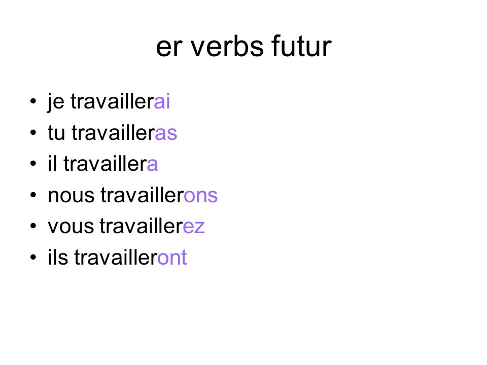 ir verbs présent is it issons issez issent