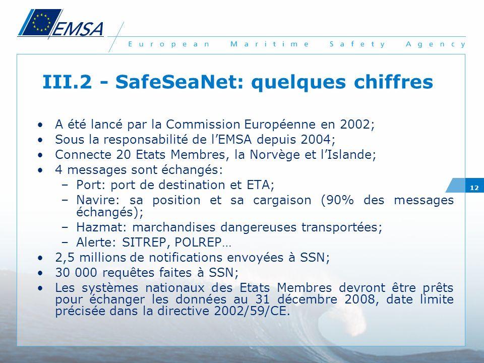 12 III.2 - SafeSeaNet: quelques chiffres A été lancé par la Commission Européenne en 2002; Sous la responsabilité de lEMSA depuis 2004; Connecte 20 Et