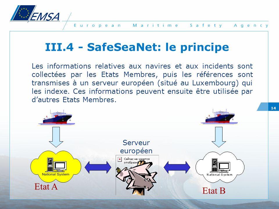 14 III.4 - SafeSeaNet: le principe Les informations relatives aux navires et aux incidents sont collectées par les Etats Membres, puis les références
