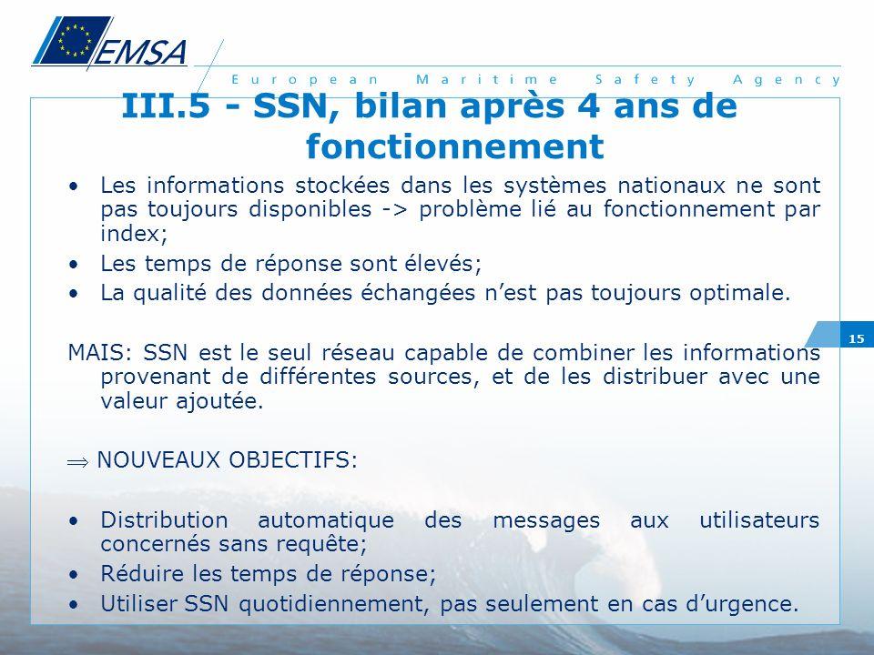15 III.5 - SSN, bilan après 4 ans de fonctionnement Les informations stockées dans les systèmes nationaux ne sont pas toujours disponibles -> problème