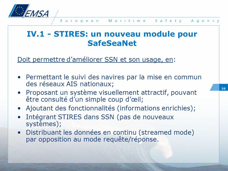 16 IV.1 - STIRES: un nouveau module pour SafeSeaNet Doit permettre daméliorer SSN et son usage, en: Permettant le suivi des navires par la mise en com