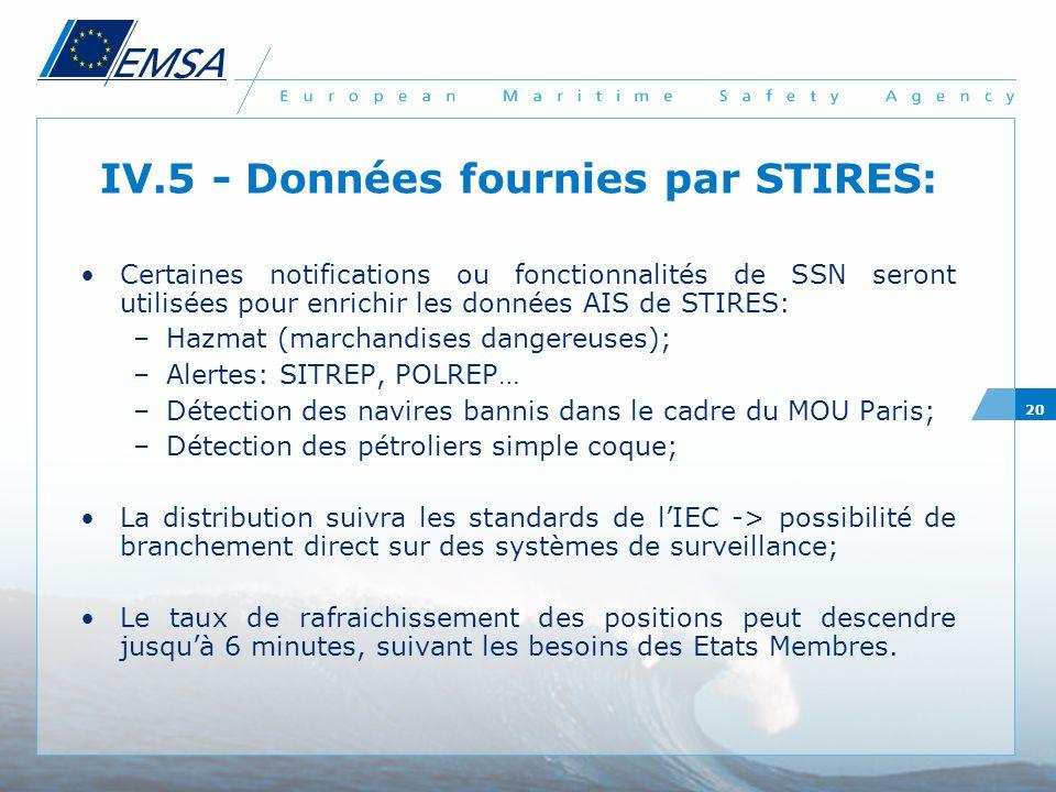 20 IV.5 - Données fournies par STIRES: Certaines notifications ou fonctionnalités de SSN seront utilisées pour enrichir les données AIS de STIRES: –Ha