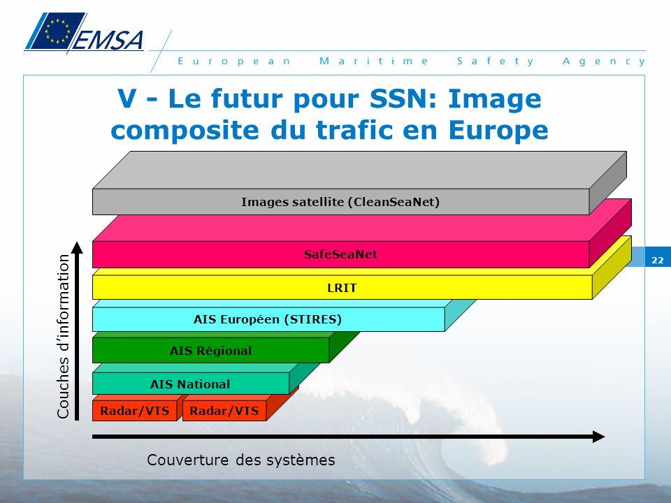 22 Radar/VTS V - Le futur pour SSN: Image composite du trafic en Europe Couverture des systèmes Couches dinformation AIS National AIS Régional AIS Eur