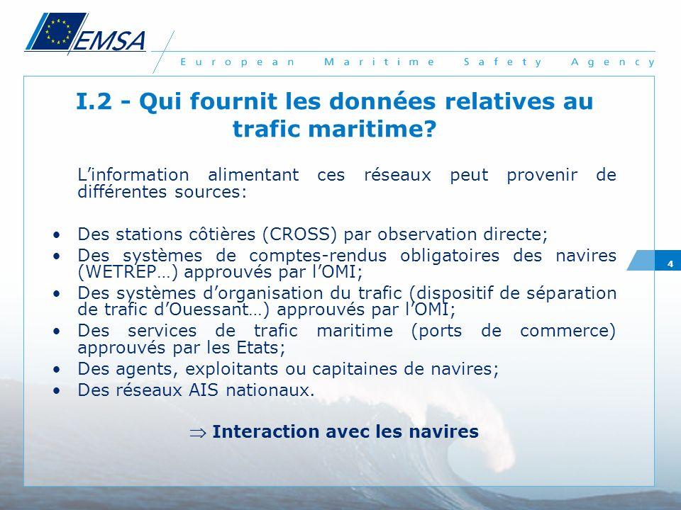 4 I.2 - Qui fournit les données relatives au trafic maritime? Linformation alimentant ces réseaux peut provenir de différentes sources: Des stations c