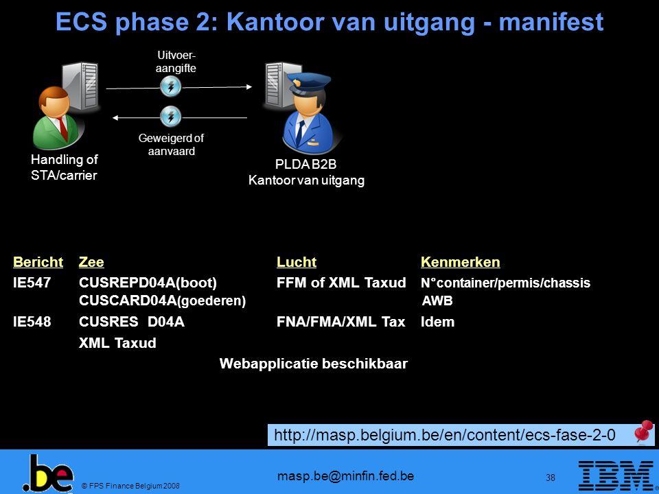 © FPS Finance Belgium 2008 masp.be@minfin.fed.be 38 ECS phase 2: Kantoor van uitgang - manifest Handling of STA/carrier PLDA B2B Kantoor van uitgang U
