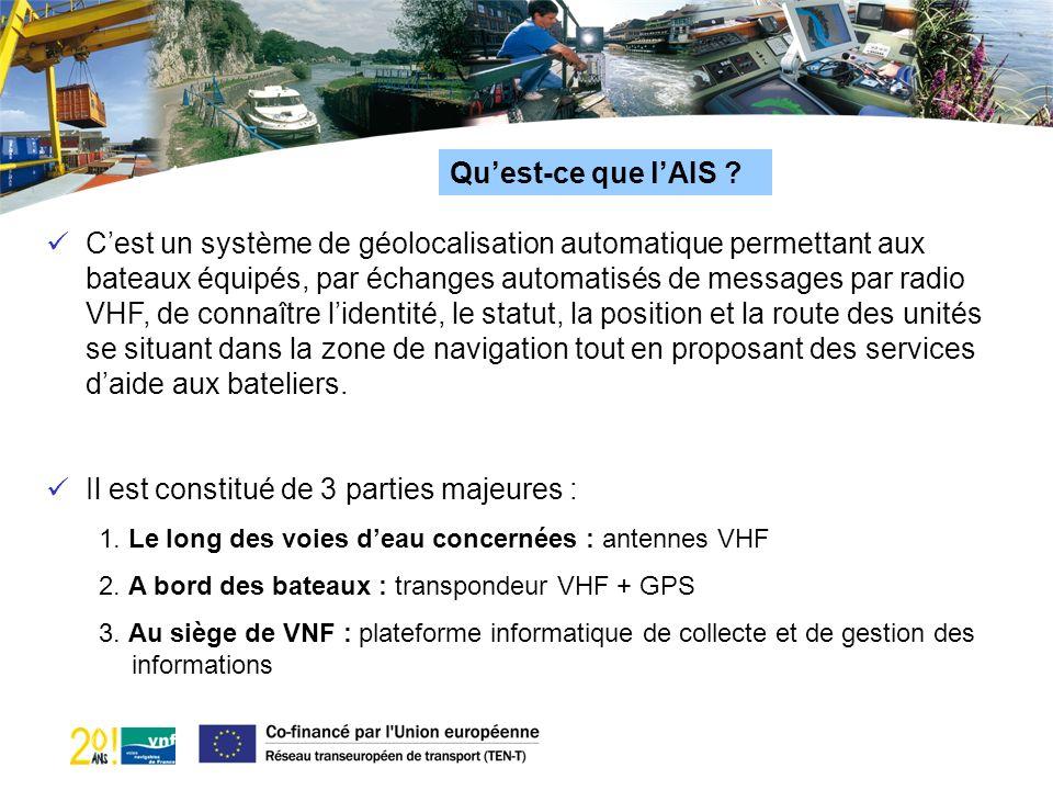 Quest-ce que lAIS ? Cest un système de géolocalisation automatique permettant aux bateaux équipés, par échanges automatisés de messages par radio VHF,