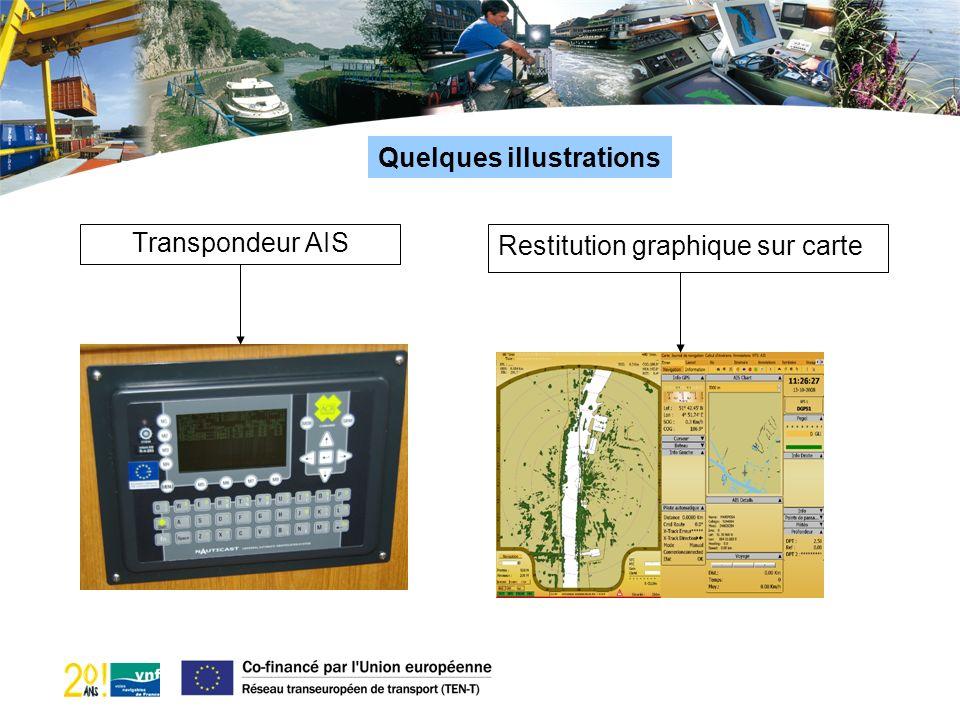 Transpondeur AIS Quelques illustrations Restitution graphique sur carte