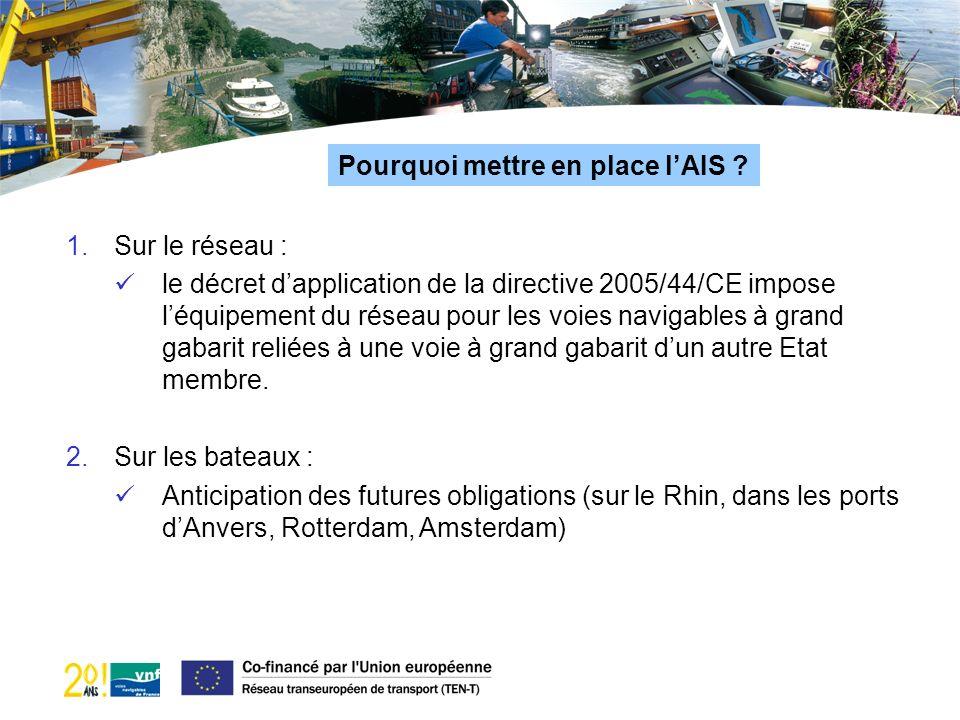 Pourquoi mettre en place lAIS ? 1.Sur le réseau : le décret dapplication de la directive 2005/44/CE impose léquipement du réseau pour les voies naviga