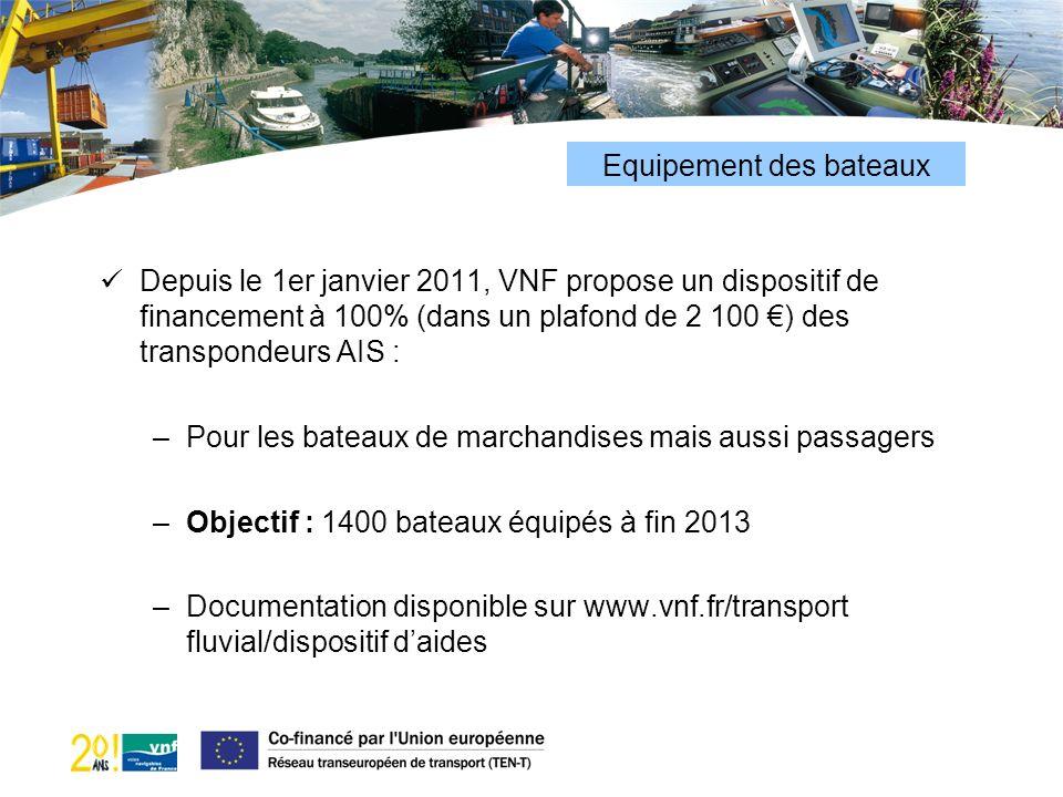 Depuis le 1er janvier 2011, VNF propose un dispositif de financement à 100% (dans un plafond de 2 100 ) des transpondeurs AIS : –Pour les bateaux de m