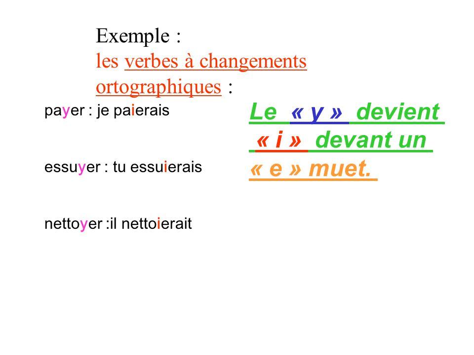 Exemple : les verbes à changements ortographiques : payer : je paierais essuyer : tu essuierais nettoyer :il nettoierait Le « y » devient « i » devant