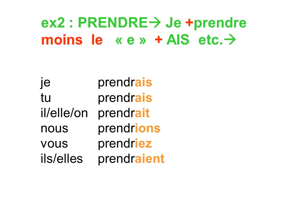 ex2 : PRENDRE Je +prendre moins le « e » + AIS etc. je prendrais tuprendrais il/elle/on prendrait nousprendrions vousprendriez ils/elles prendraient