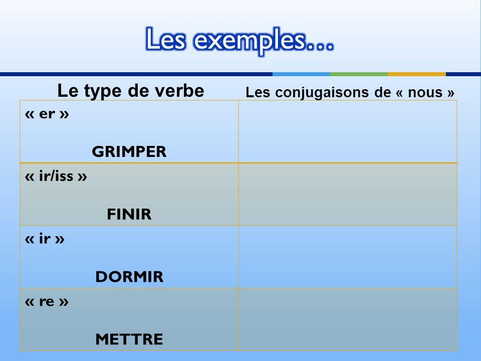 « er » GRIMPER « ir/iss » FINIR « ir » DORMIR « re » METTRE Le type de verbe Les conjugaisons de « nous »