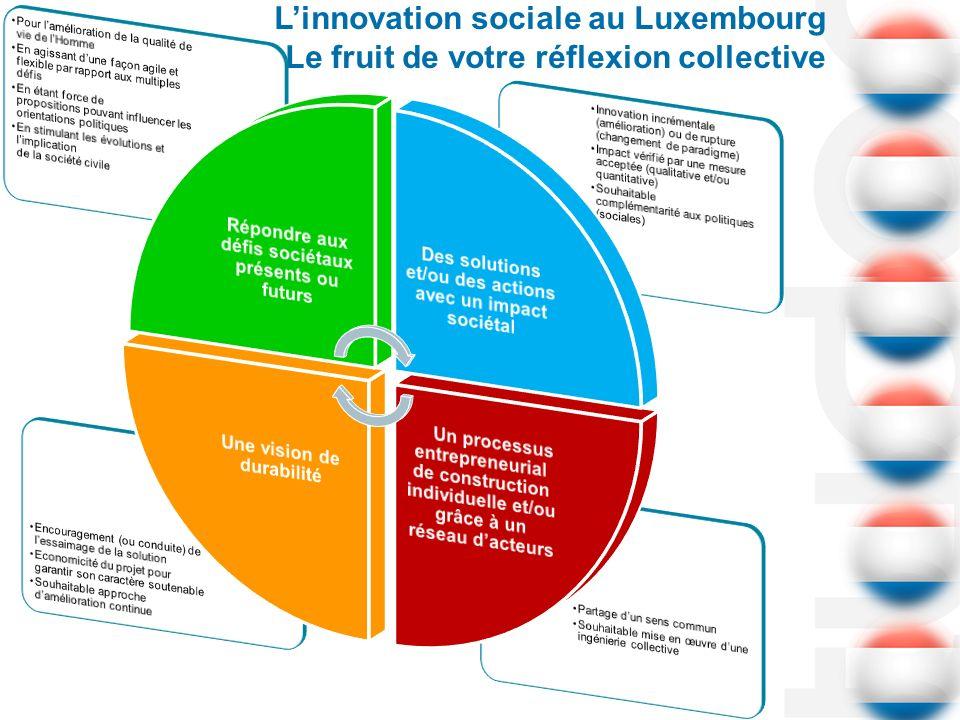 Linnovation sociale au Luxembourg Le fruit de votre réflexion collective