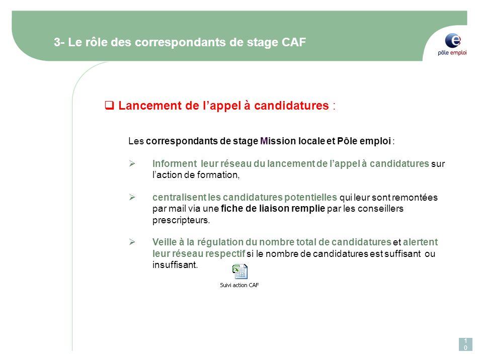 10 3- Le rôle des correspondants de stage CAF Lancement de lappel à candidatures : Les correspondants de stage Mission locale et Pôle emploi : Informe
