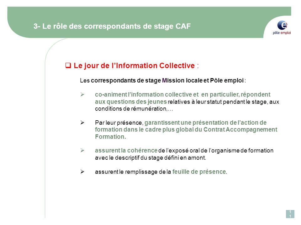 11 3- Le rôle des correspondants de stage CAF Le jour de lInformation Collective : Les correspondants de stage Mission locale et Pôle emploi : co-anim