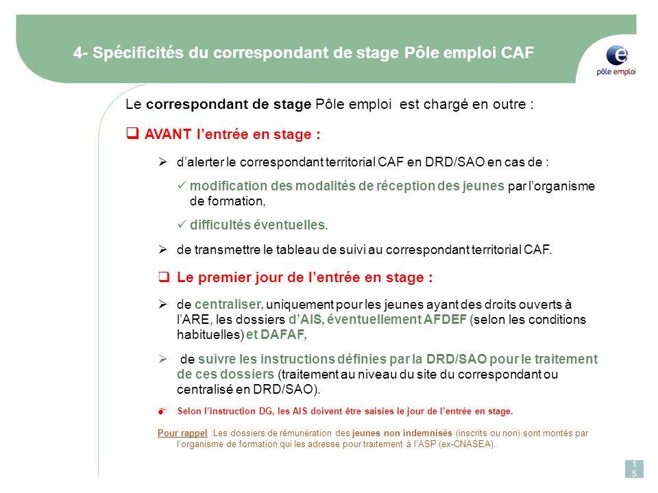 15 4- Spécificités du correspondant de stage Pôle emploi CAF Le correspondant de stage Pôle emploi est chargé en outre : AVANT lentrée en stage : dale