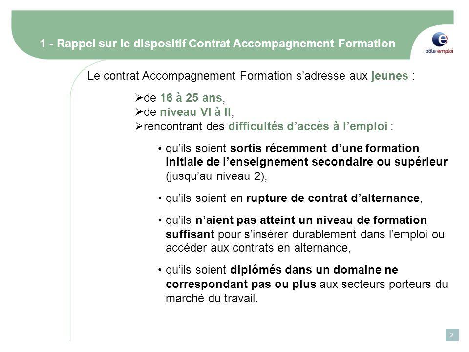 1 - Rappel sur le dispositif Contrat Accompagnement Formation Le contrat Accompagnement Formation sadresse aux jeunes : de 16 à 25 ans, de niveau VI à