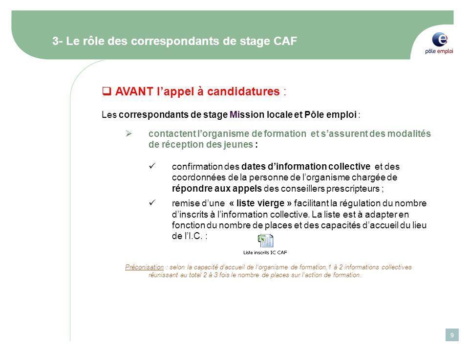 9 3- Le rôle des correspondants de stage CAF AVANT lappel à candidatures : Les correspondants de stage Mission locale et Pôle emploi : contactent lorg