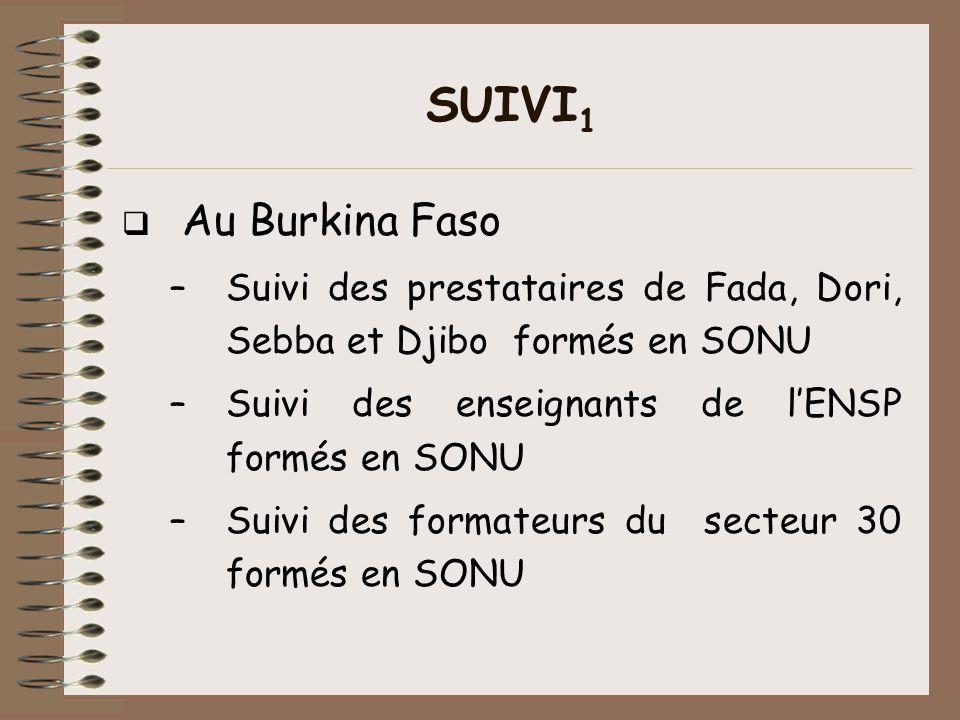 SUIVI 1 Au Burkina Faso –Suivi des prestataires de Fada, Dori, Sebba et Djibo formés en SONU –Suivi des enseignants de lENSP formés en SONU –Suivi des