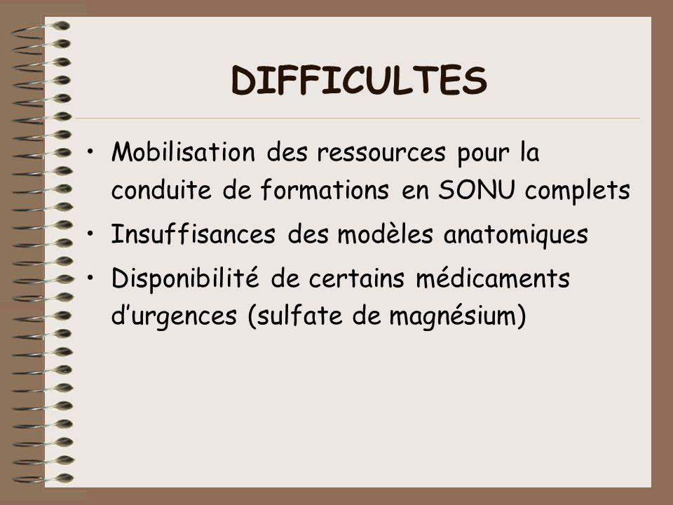 DIFFICULTES Mobilisation des ressources pour la conduite de formations en SONU complets Insuffisances des modèles anatomiques Disponibilité de certain