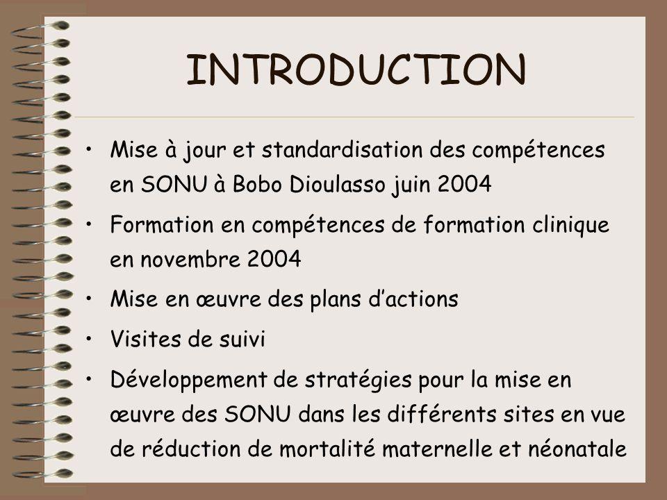 INTRODUCTION Mise à jour et standardisation des compétences en SONU à Bobo Dioulasso juin 2004 Formation en compétences de formation clinique en novem